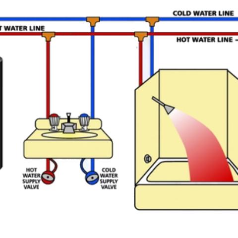 recirculating-lines